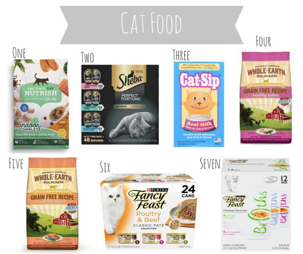 The best cat food