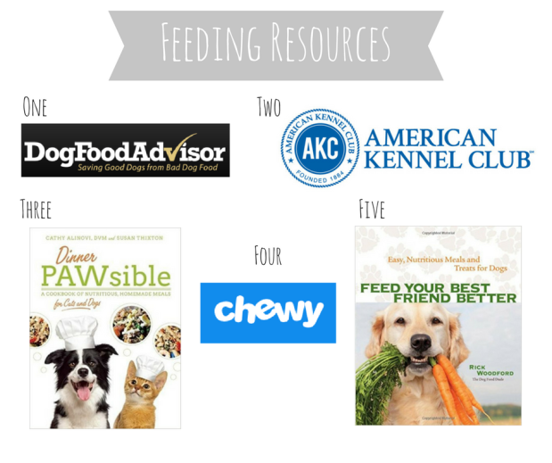Dog Feeding Resources